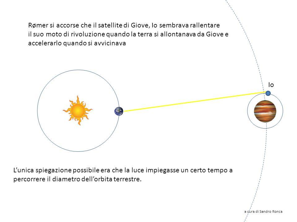 Rømer si accorse che il satellite di Giove, Io sembrava rallentare