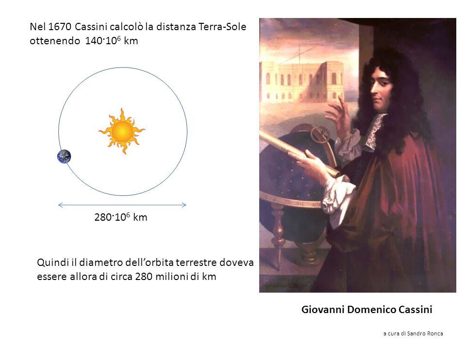 Nel 1670 Cassini calcolò la distanza Terra-Sole ottenendo 140·106 km