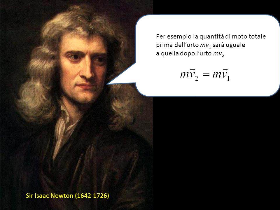 Per esempio la quantità di moto totale prima dell'urto mv1 sarà uguale