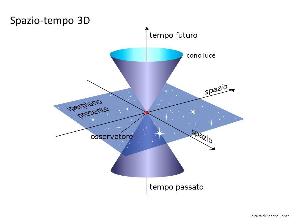 Spazio-tempo 3D cono luce a cura di Sandro Ronca