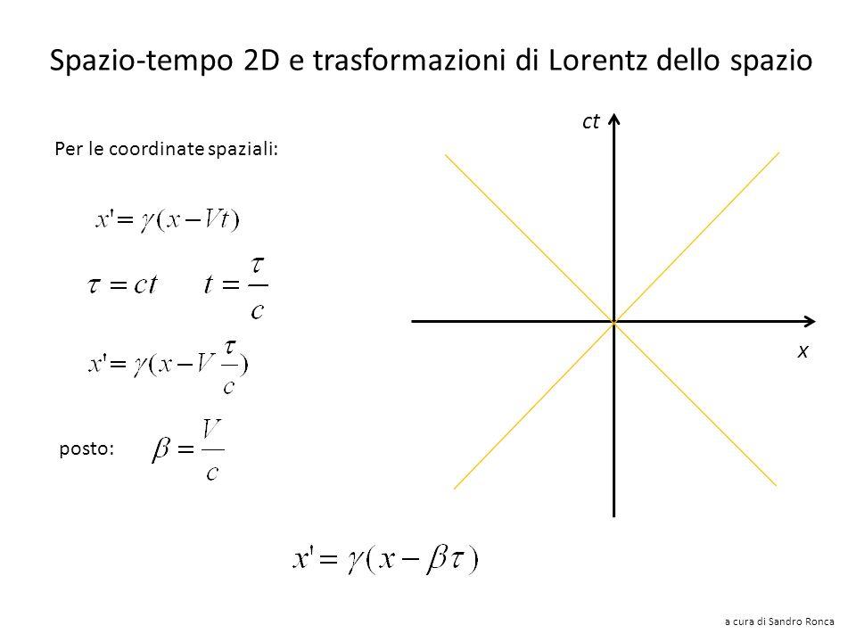 Spazio-tempo 2D e trasformazioni di Lorentz dello spazio