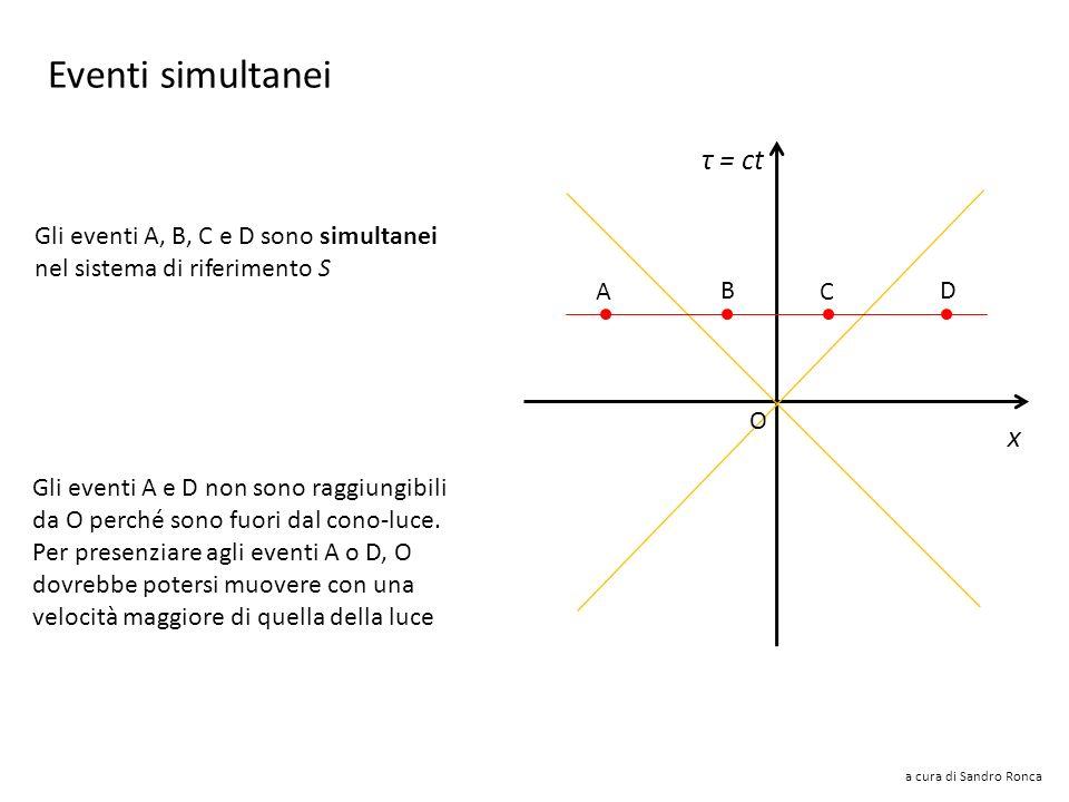 Eventi simultanei τ = ct x