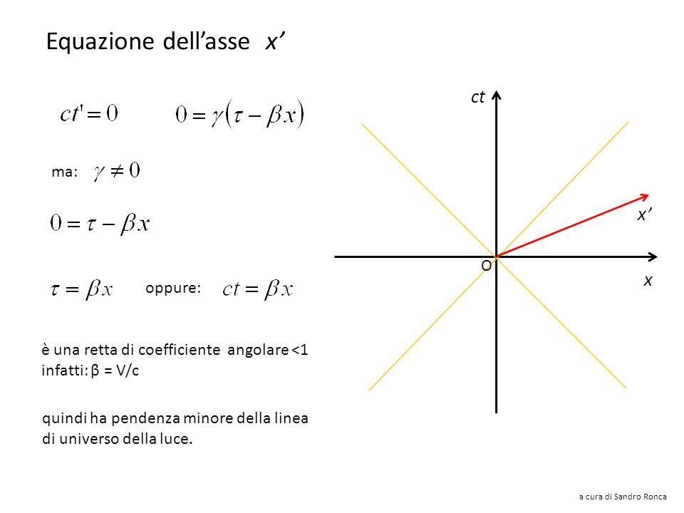 Equazione dell'asse x'