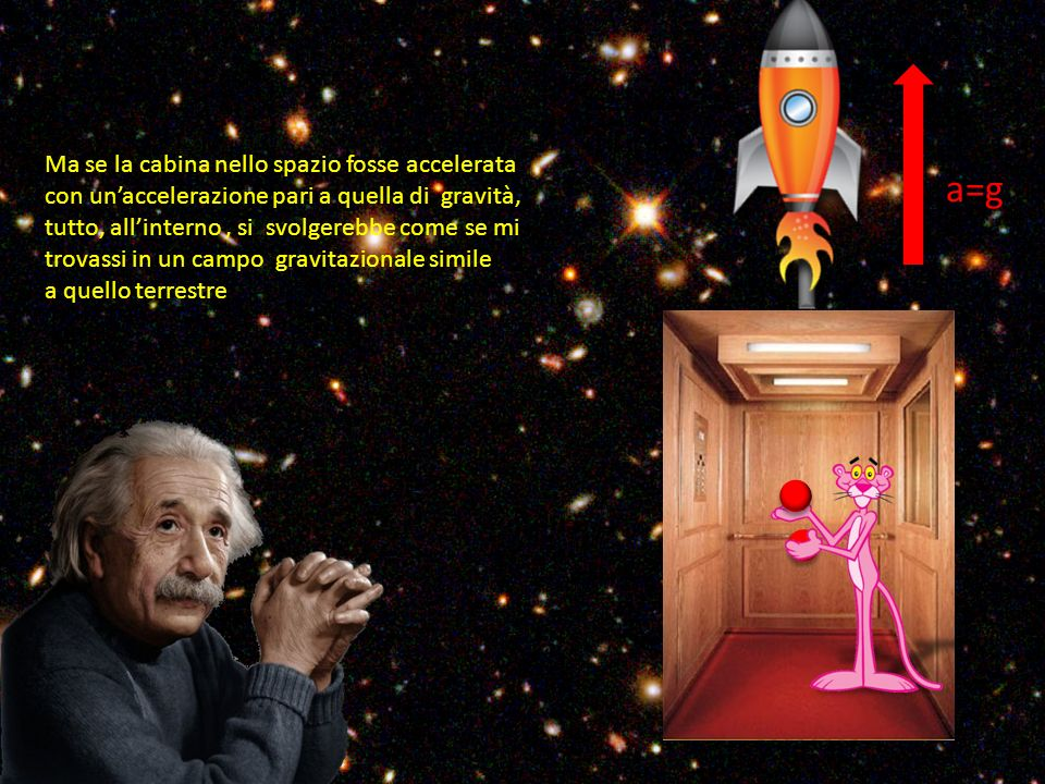 a=g Ma se la cabina nello spazio fosse accelerata