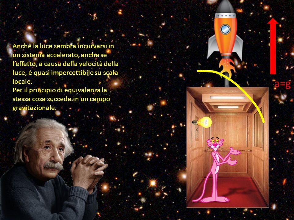 a=g Anche la luce sembra incurvarsi in un sistema accelerato, anche se