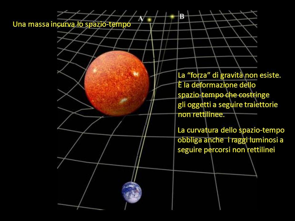 Una massa incurva lo spazio-tempo