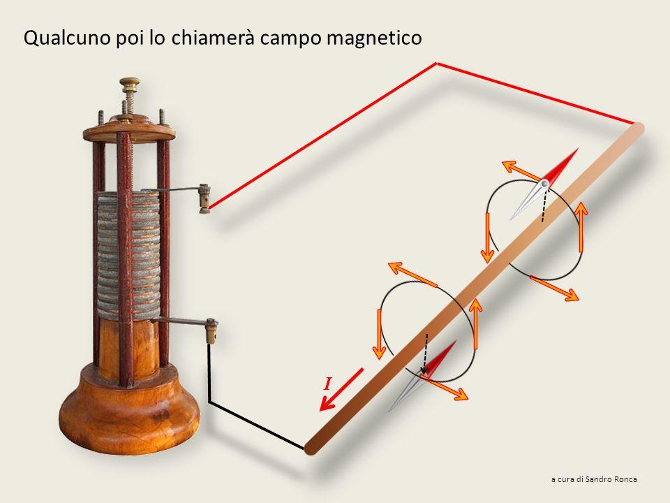 Qualcuno poi lo chiamerà campo magnetico