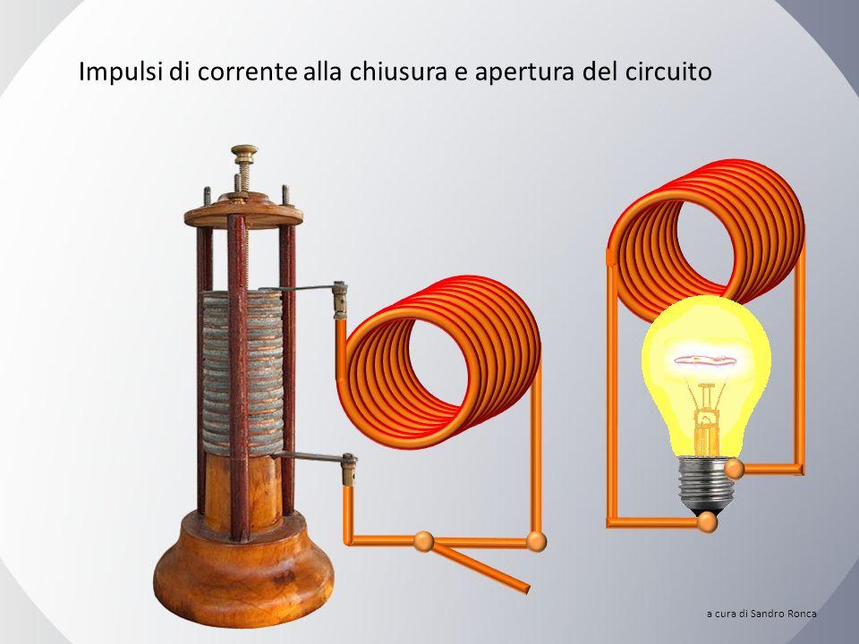 Impulsi di corrente alla chiusura e apertura del circuito