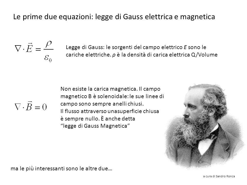 Le prime due equazioni: legge di Gauss elettrica e magnetica