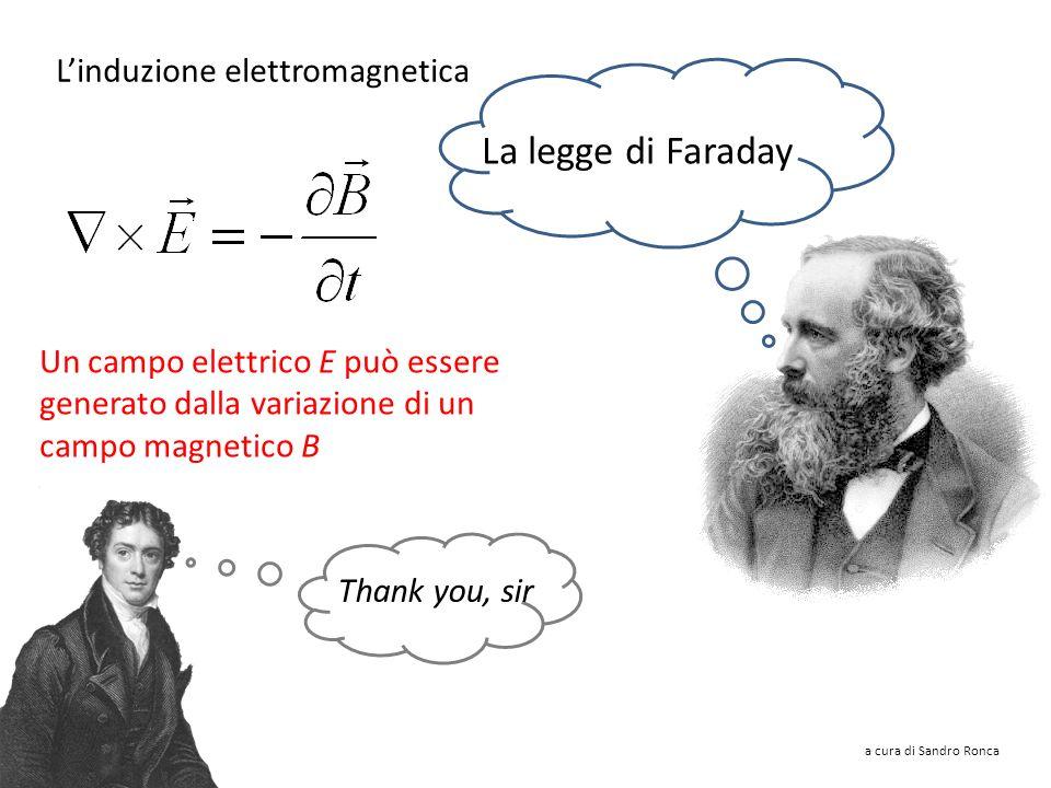 La legge di Faraday L'induzione elettromagnetica