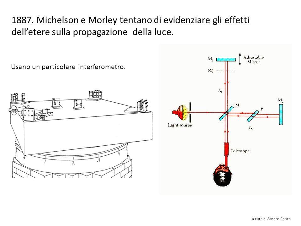 1887. Michelson e Morley tentano di evidenziare gli effetti dell'etere sulla propagazione della luce.