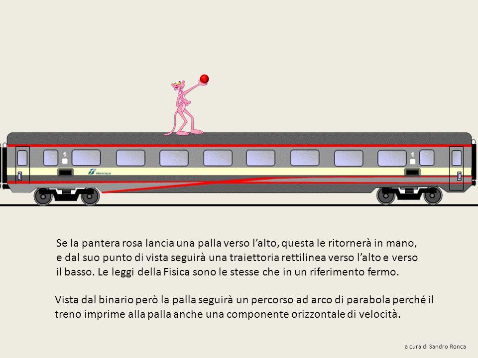 treno imprime alla palla anche una componente orizzontale di velocità.