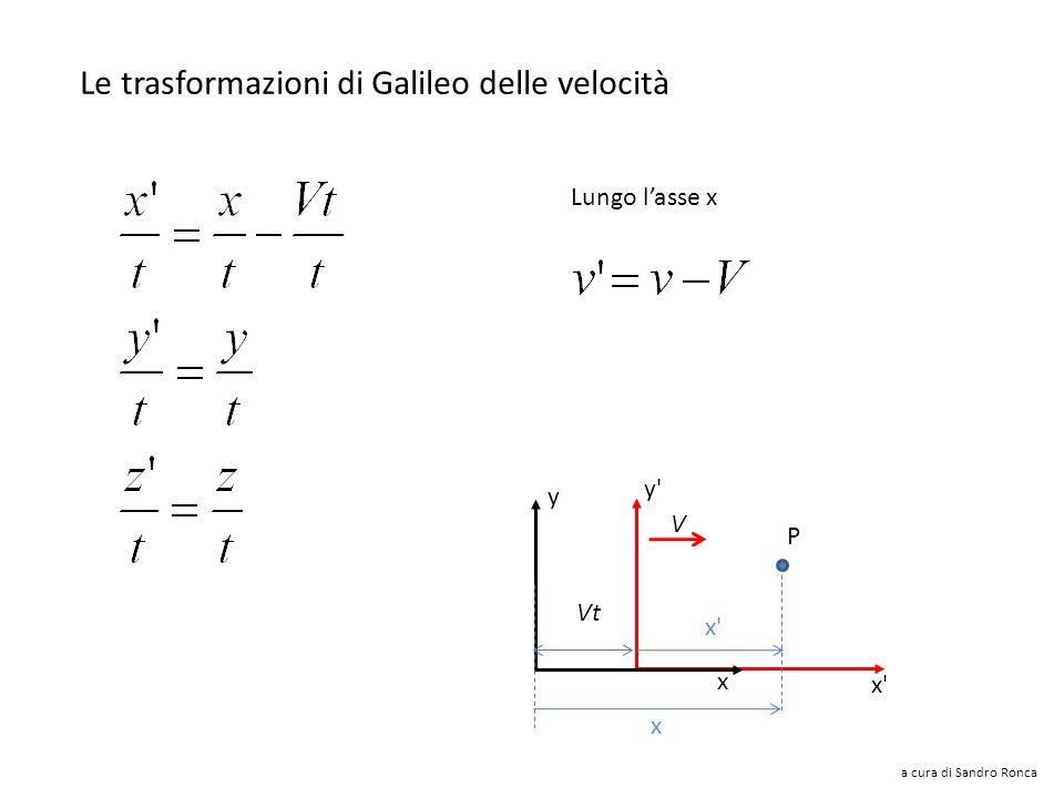 Le trasformazioni di Galileo delle velocità