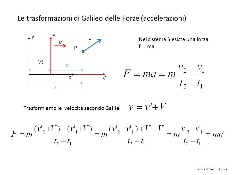 Le trasformazioni di Galileo delle Forze (accelerazioni)