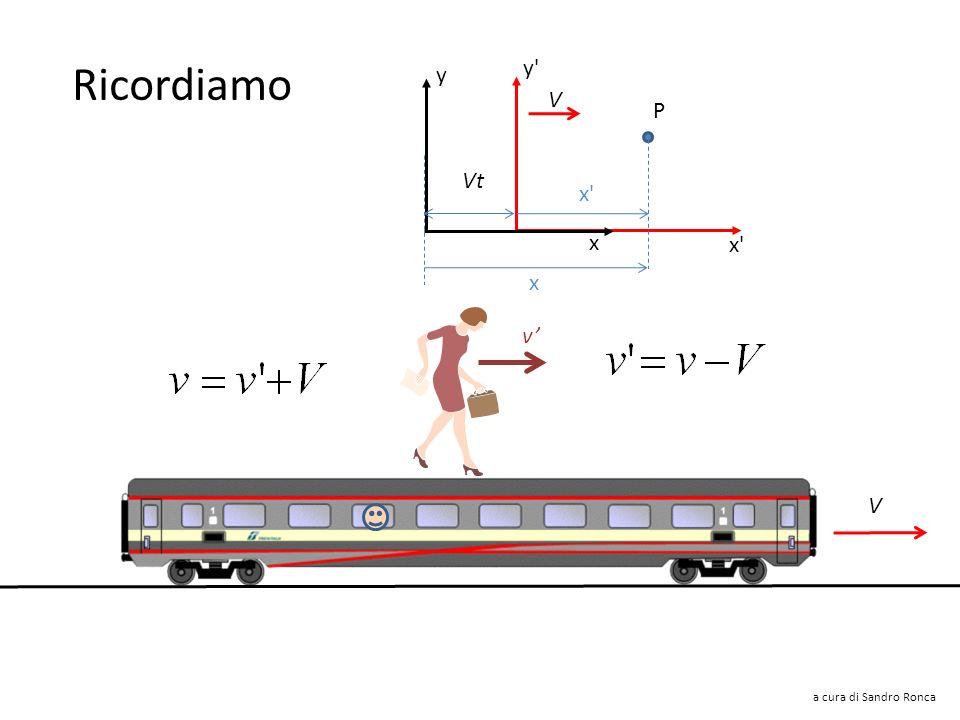 Ricordiamo y x V x y Vt P v' V a cura di Sandro Ronca