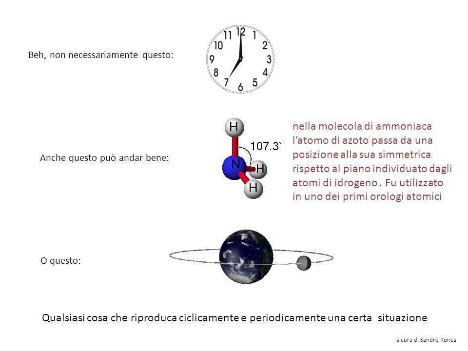 nella molecola di ammoniaca l'atomo di azoto passa da una