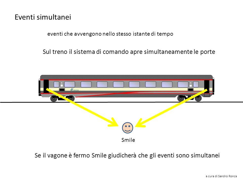Eventi simultanei eventi che avvengono nello stesso istante di tempo. Sul treno il sistema di comando apre simultaneamente le porte.