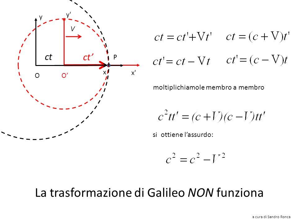 La trasformazione di Galileo NON funziona