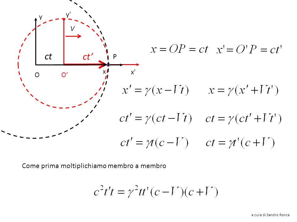 ct ct' y y V P x x O O' Come prima moltiplichiamo membro a membro
