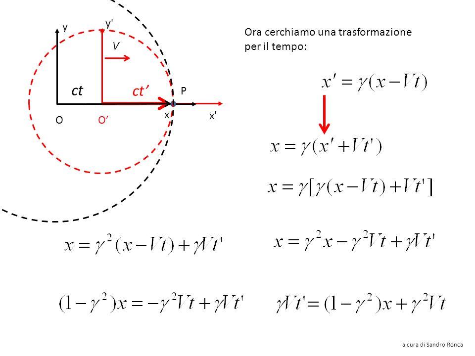 ct ct' y y Ora cerchiamo una trasformazione per il tempo: V P x x O