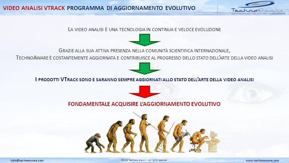 FONDAMENTALE ACQUISIRE L'AGGIORNAMENTO EVOLUTIVO