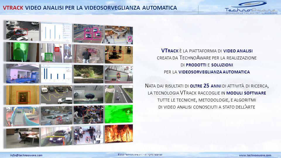 VTRACK VIDEO ANALISI PER LA VIDEOSORVEGLIANZA AUTOMATICA