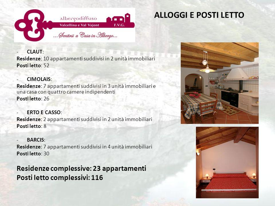 ALLOGGI E POSTI LETTO Residenze complessive: 23 appartamenti