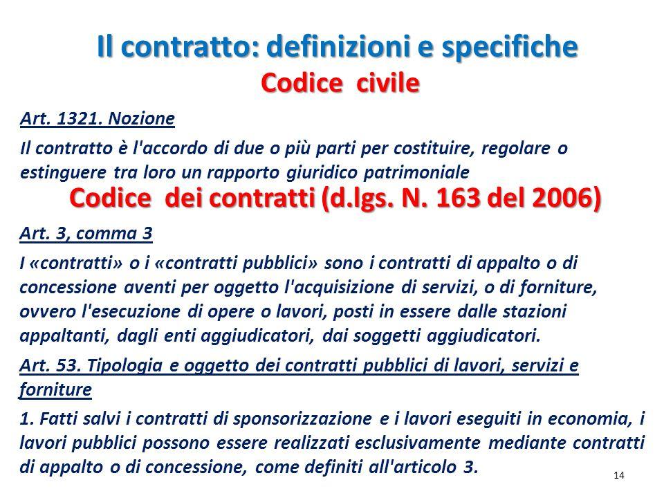 Il contratto: definizioni e specifiche