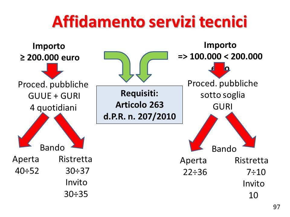 Affidamento servizi tecnici