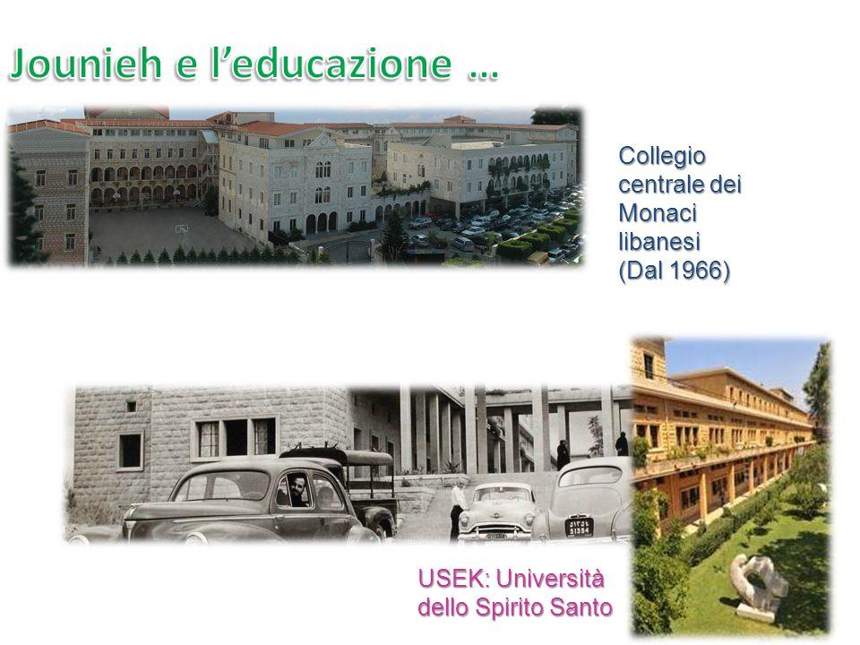 Jounieh e l'educazione …