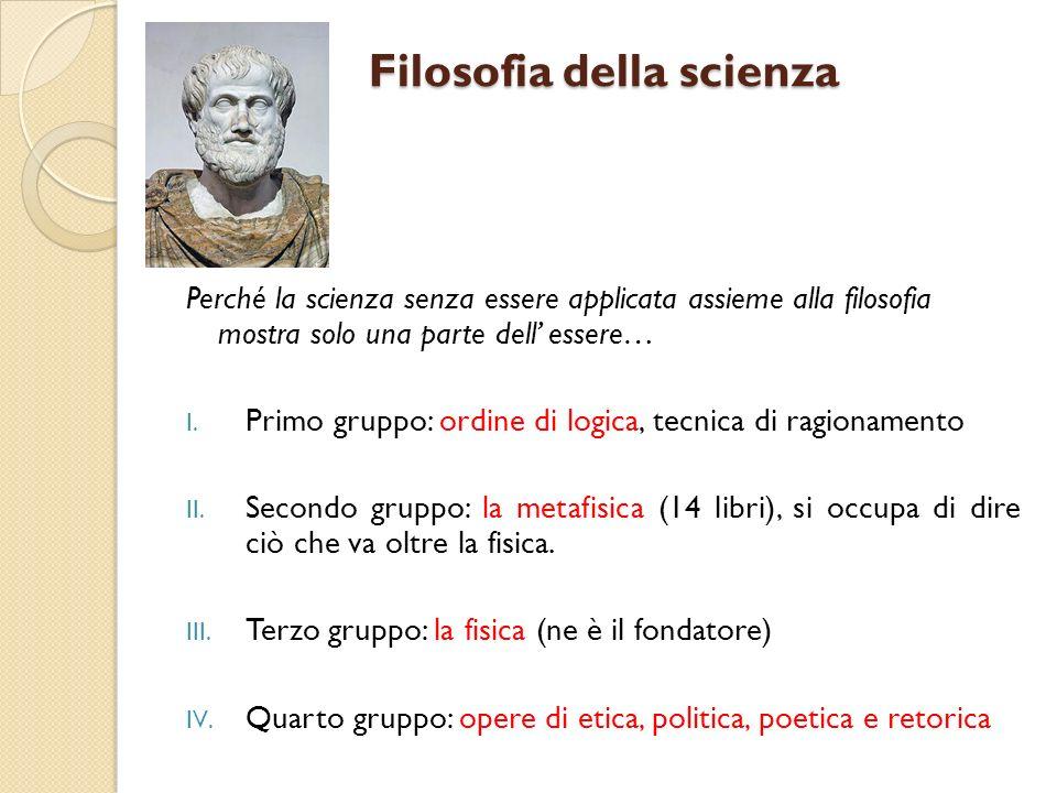 Filosofia della scienza