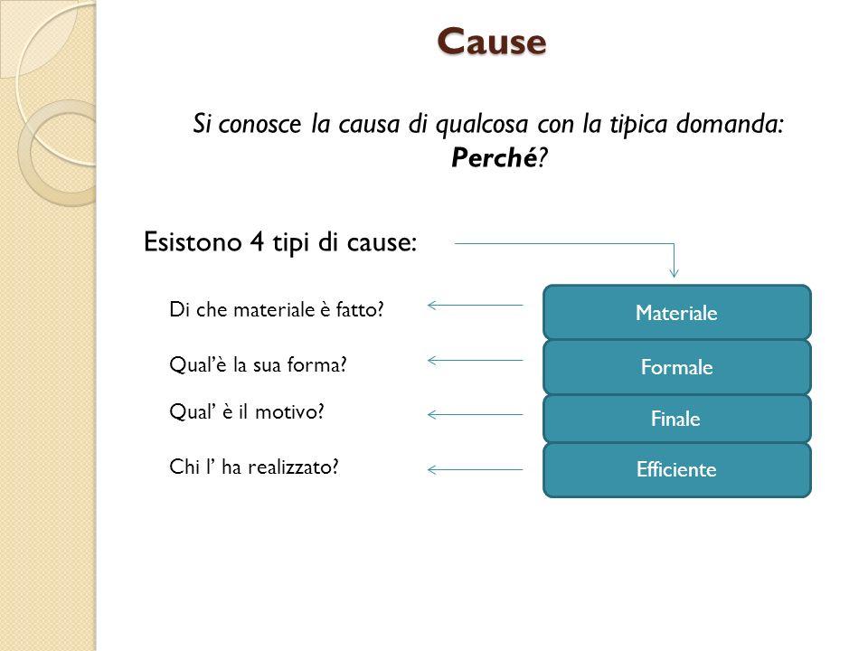 Cause Si conosce la causa di qualcosa con la tipica domanda: Perché Esistono 4 tipi di cause: Materiale.