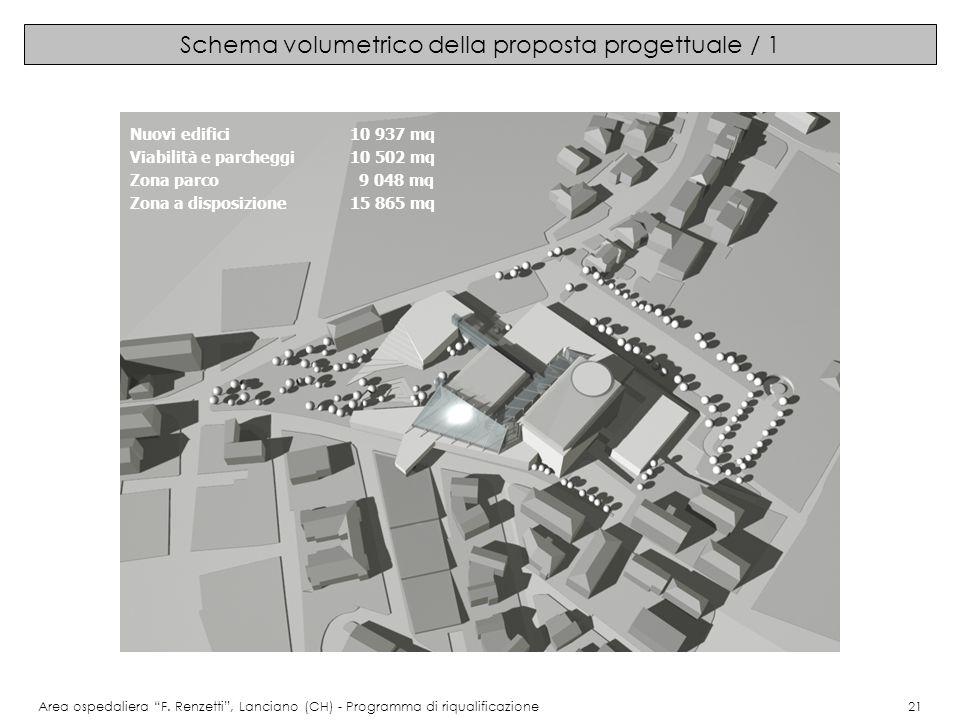 Schema volumetrico della proposta progettuale / 1