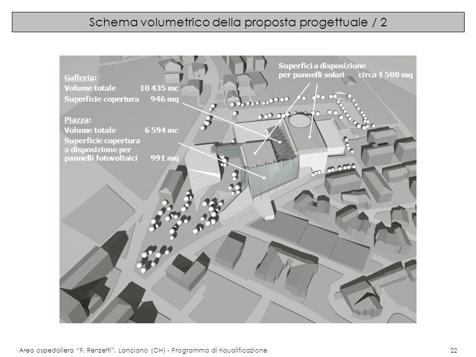 Schema volumetrico della proposta progettuale / 2