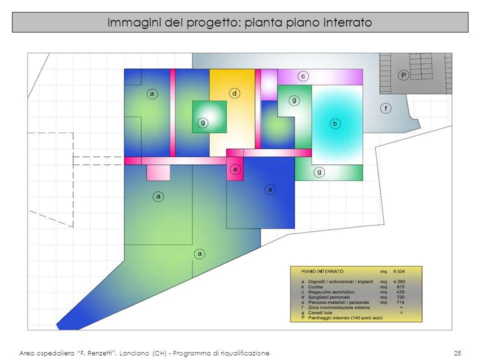 Immagini del progetto: pianta piano interrato