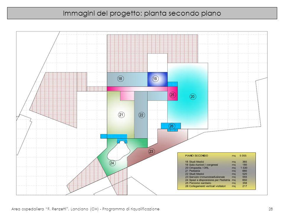 Immagini del progetto: pianta secondo piano