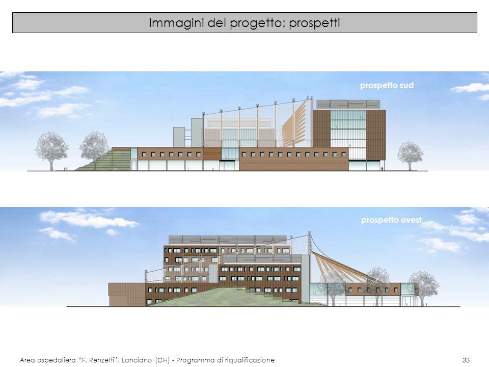 Immagini del progetto: prospetti