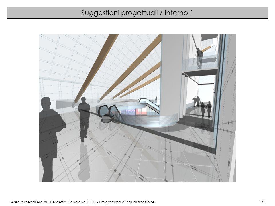 Suggestioni progettuali / Interno 1