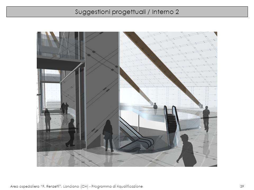 Suggestioni progettuali / Interno 2