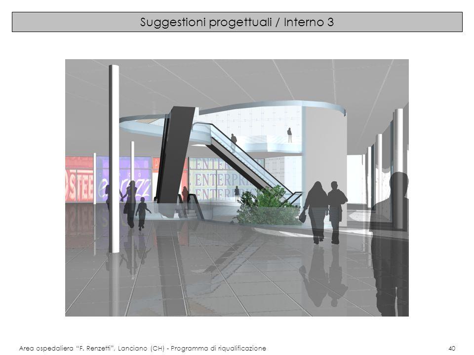 Suggestioni progettuali / Interno 3