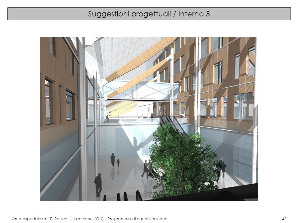 Suggestioni progettuali / Interno 5