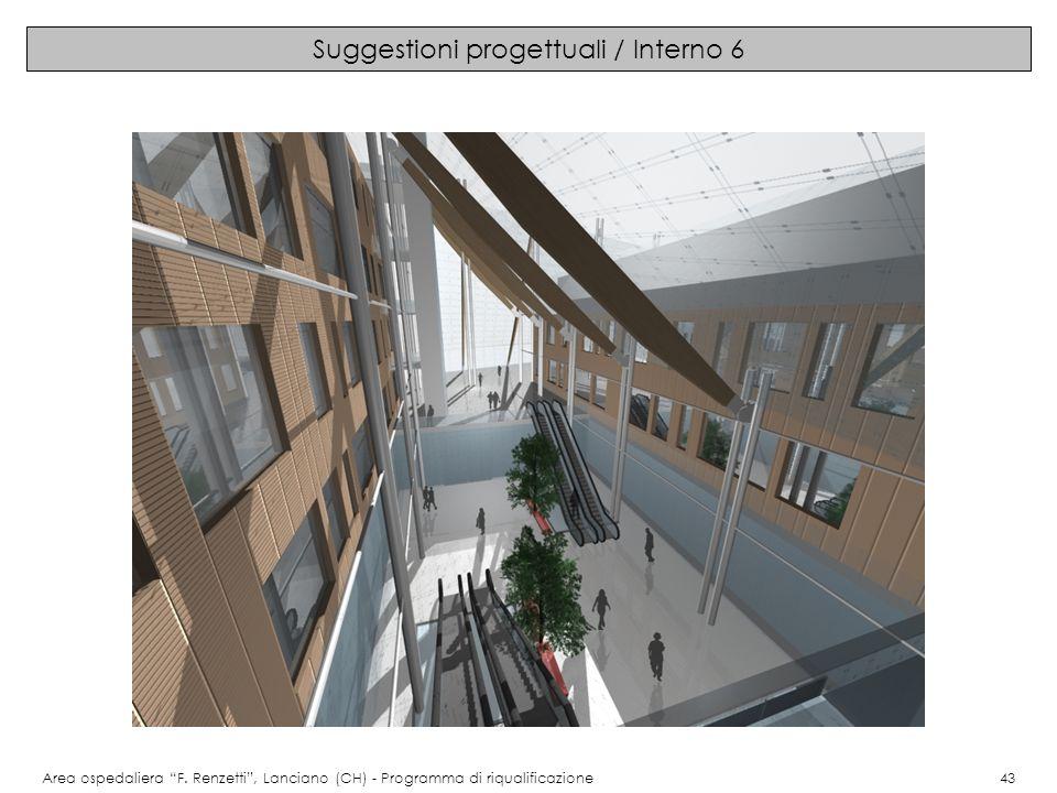Suggestioni progettuali / Interno 6