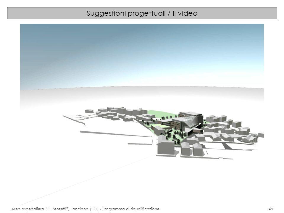 Suggestioni progettuali / Il video