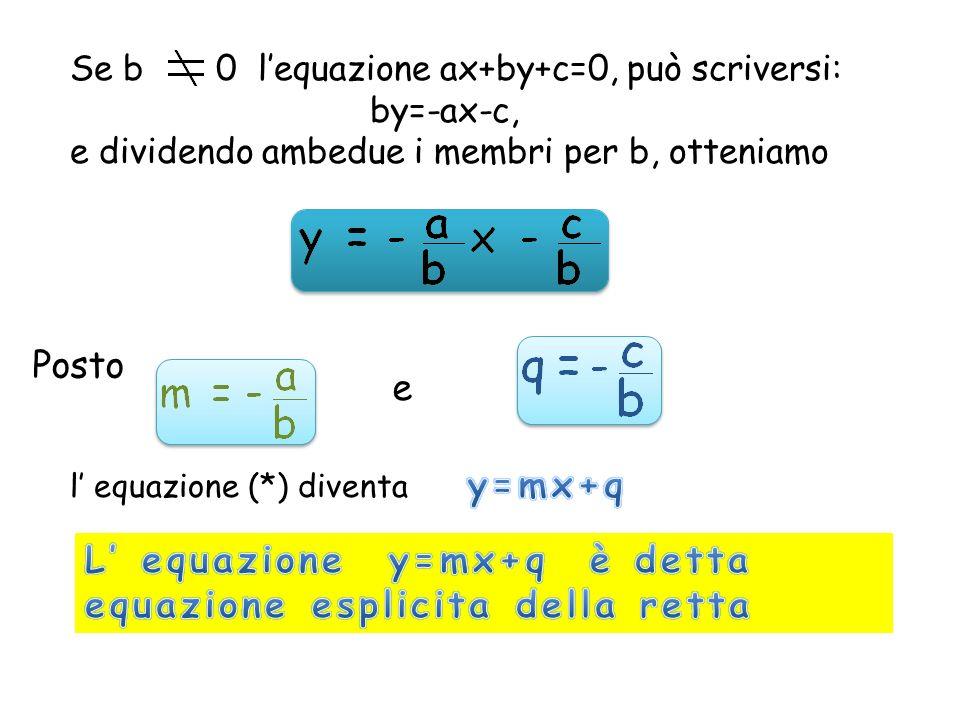 L' equazione y=mx+q è detta equazione esplicita della retta