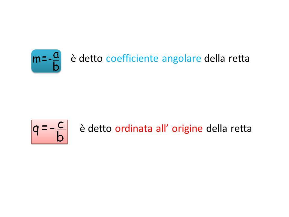 è detto coefficiente angolare della retta