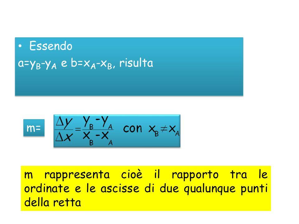 Essendo a=yB-yA e b=xA-xB, risulta.