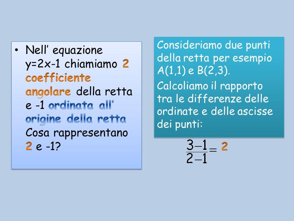 Consideriamo due punti della retta per esempio A(1,1) e B(2,3)