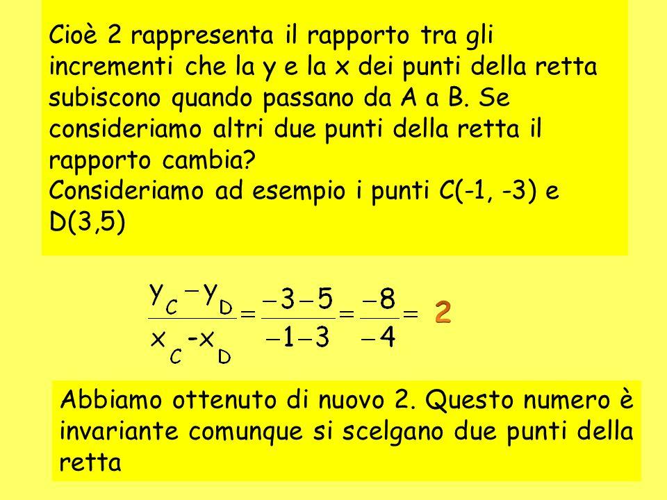 Cioè 2 rappresenta il rapporto tra gli incrementi che la y e la x dei punti della retta subiscono quando passano da A a B. Se consideriamo altri due punti della retta il rapporto cambia Consideriamo ad esempio i punti C(-1, -3) e D(3,5)