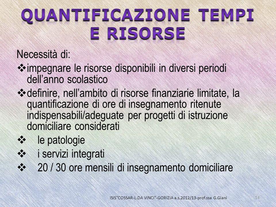 Quantificazione Tempi e Risorse