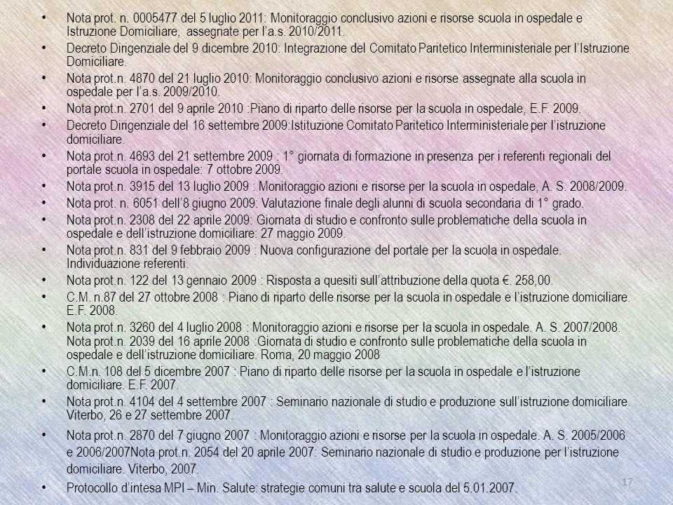 Nota prot. n. 0005477 del 5 luglio 2011: Monitoraggio conclusivo azioni e risorse scuola in ospedale e Istruzione Domiciliare, assegnate per l'a.s. 2010/2011.